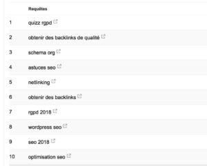 Google search console requêtes
