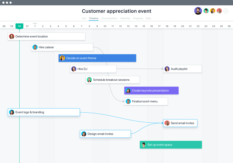 Asana - Outil Collaboratif